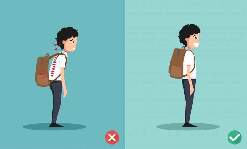 Image result for school bag posture